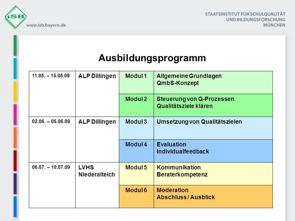 Ausbildungsprogramm ALP Dillingen Modul 1 Allgemeine Grundlagen