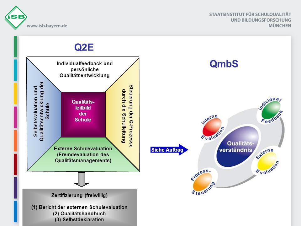 Q2E QmbS Individualfeedback und persönliche Qualitätsentwicklung