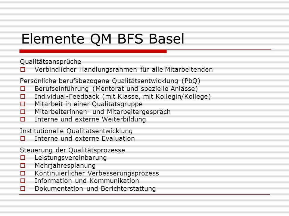 Elemente QM BFS Basel Qualitätsansprüche