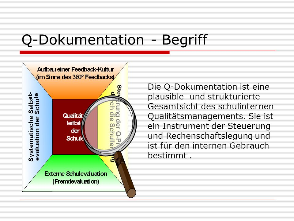 Q-Dokumentation - Begriff
