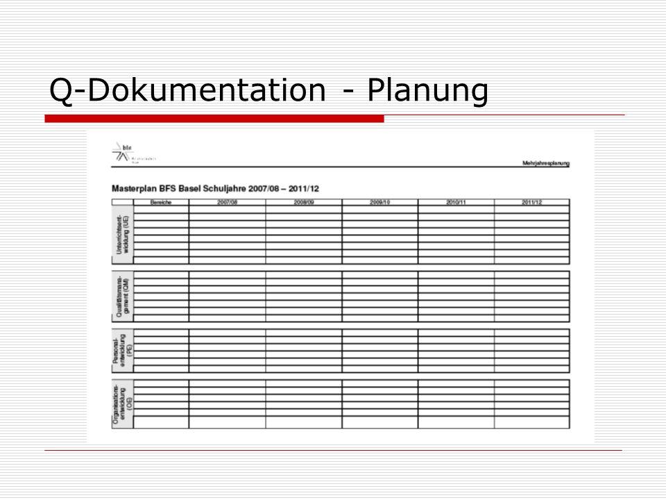 Q-Dokumentation - Planung