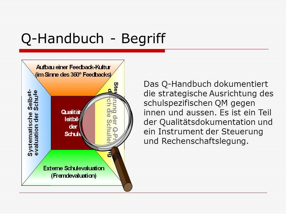 Q-Handbuch - Begriff