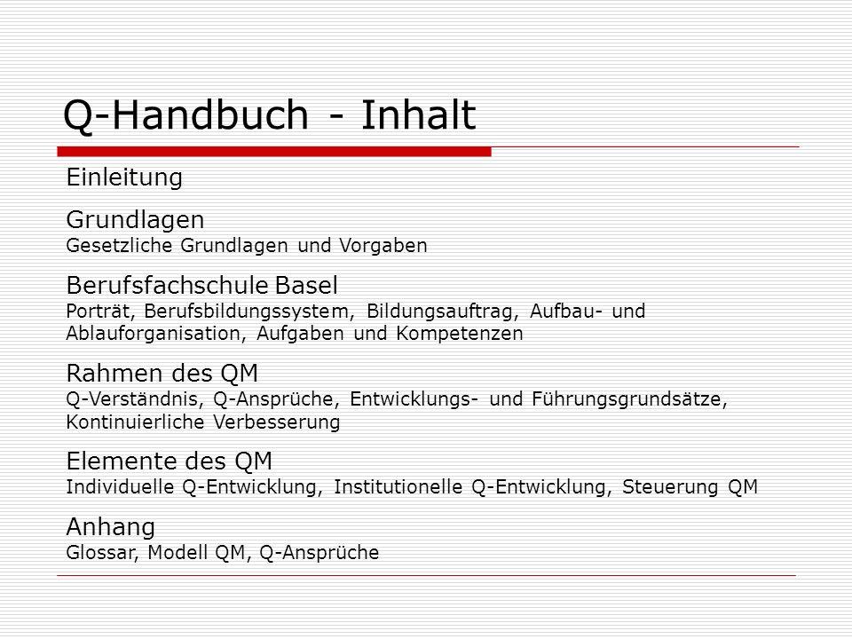 Q-Handbuch - Inhalt Einleitung