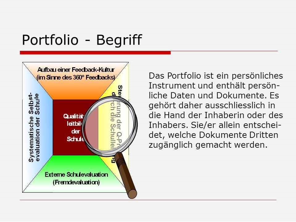 Portfolio - Begriff