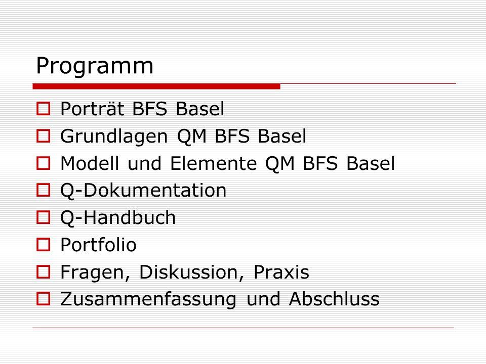 Programm Porträt BFS Basel Grundlagen QM BFS Basel