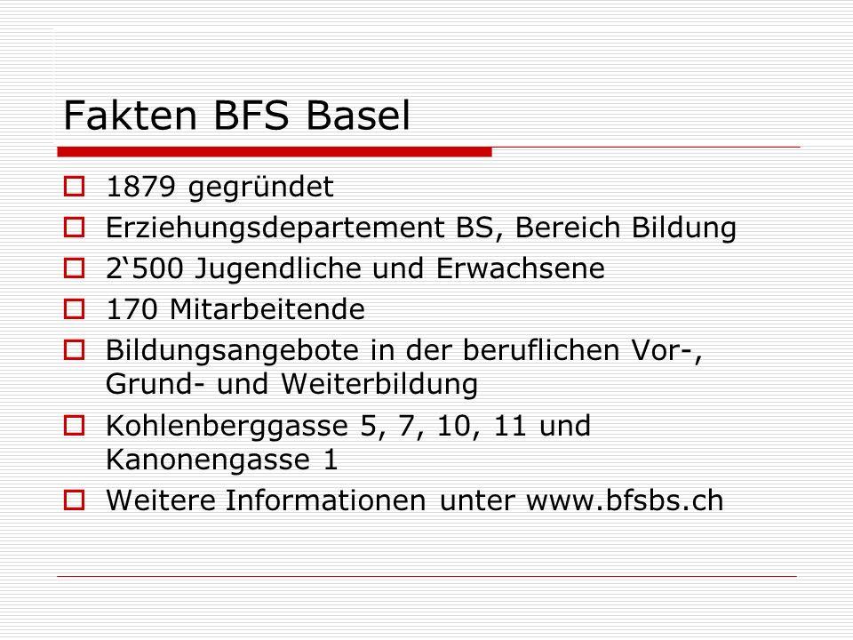 Fakten BFS Basel 1879 gegründet