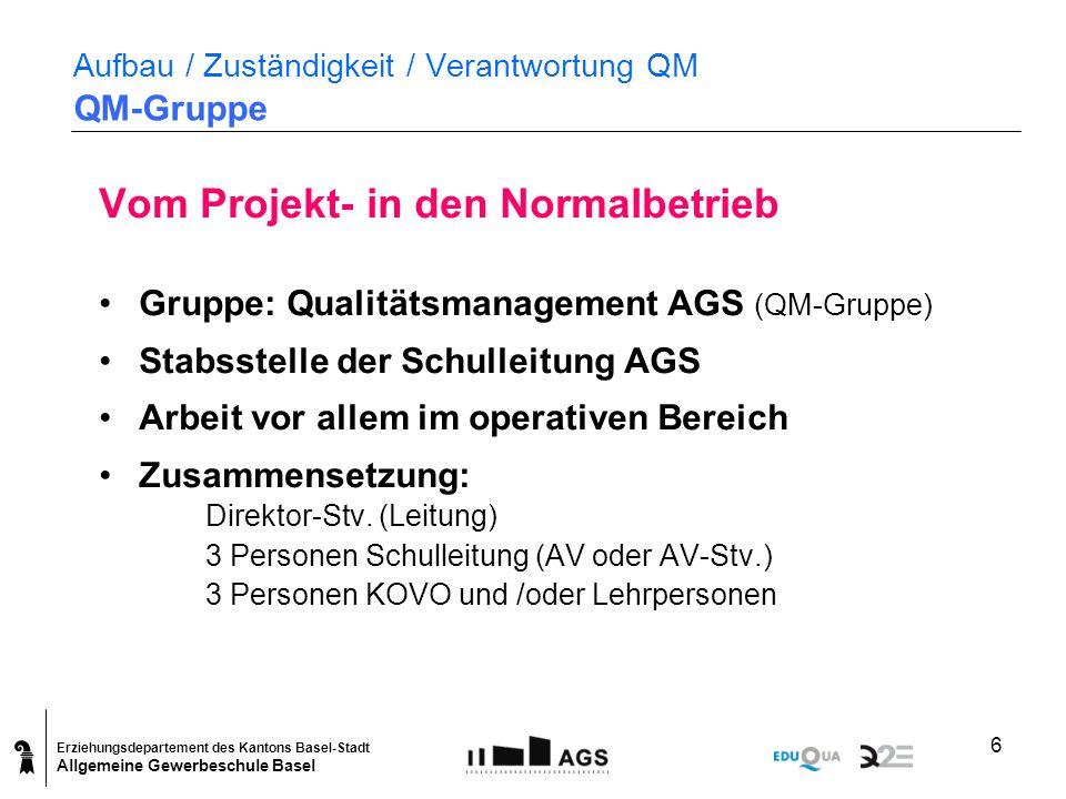 Aufbau / Zuständigkeit / Verantwortung QM QM-Gruppe
