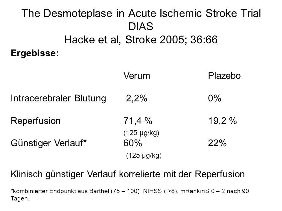 The Desmoteplase in Acute Ischemic Stroke Trial DIAS Hacke et al, Stroke 2005; 36:66