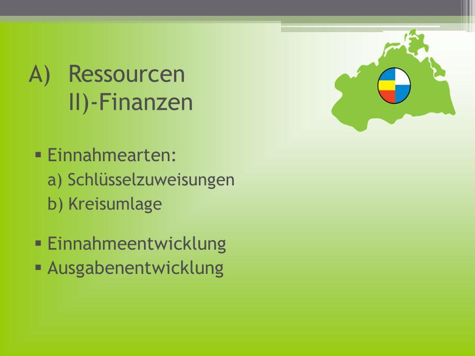 Ressourcen II)-Finanzen