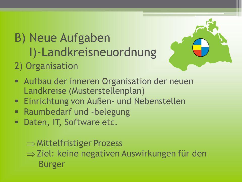 B) Neue Aufgaben I)-Landkreisneuordnung