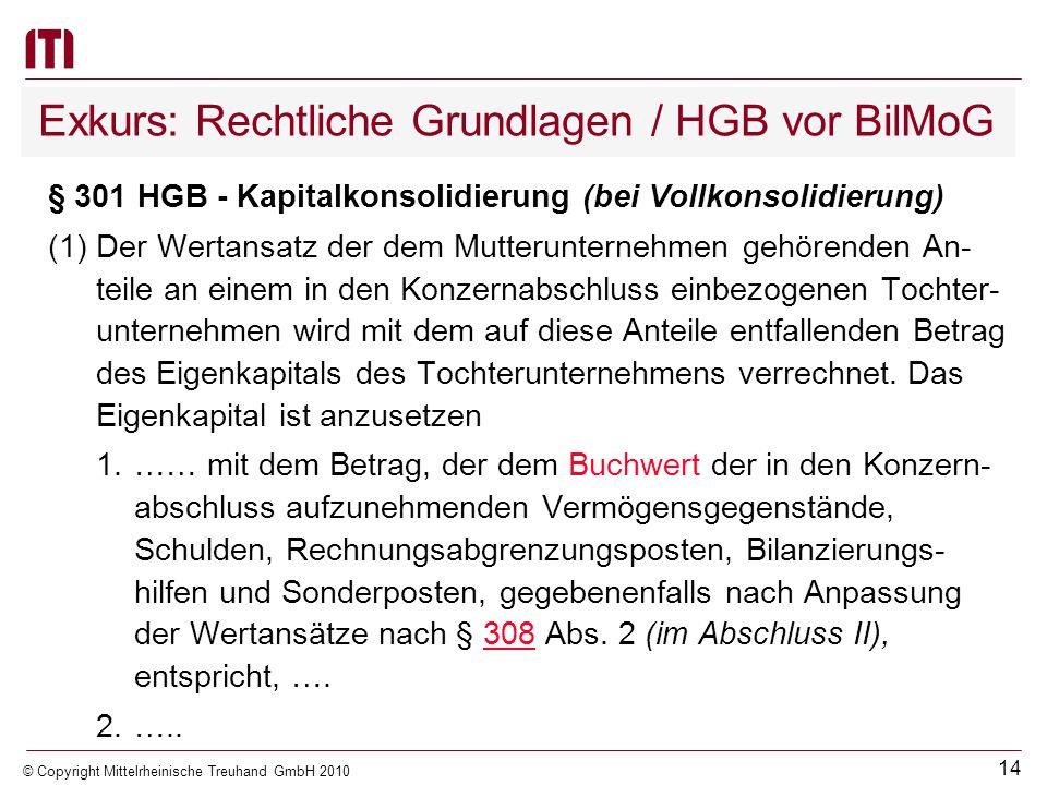 Exkurs: Rechtliche Grundlagen / HGB vor BilMoG