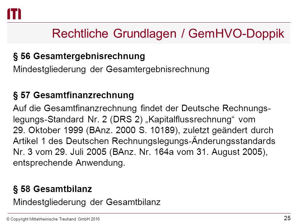 Rechtliche Grundlagen / GemHVO-Doppik