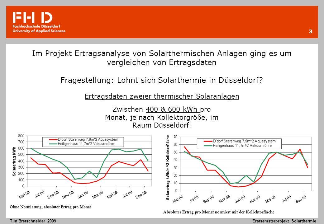 Fragestellung: Lohnt sich Solarthermie in Düsseldorf