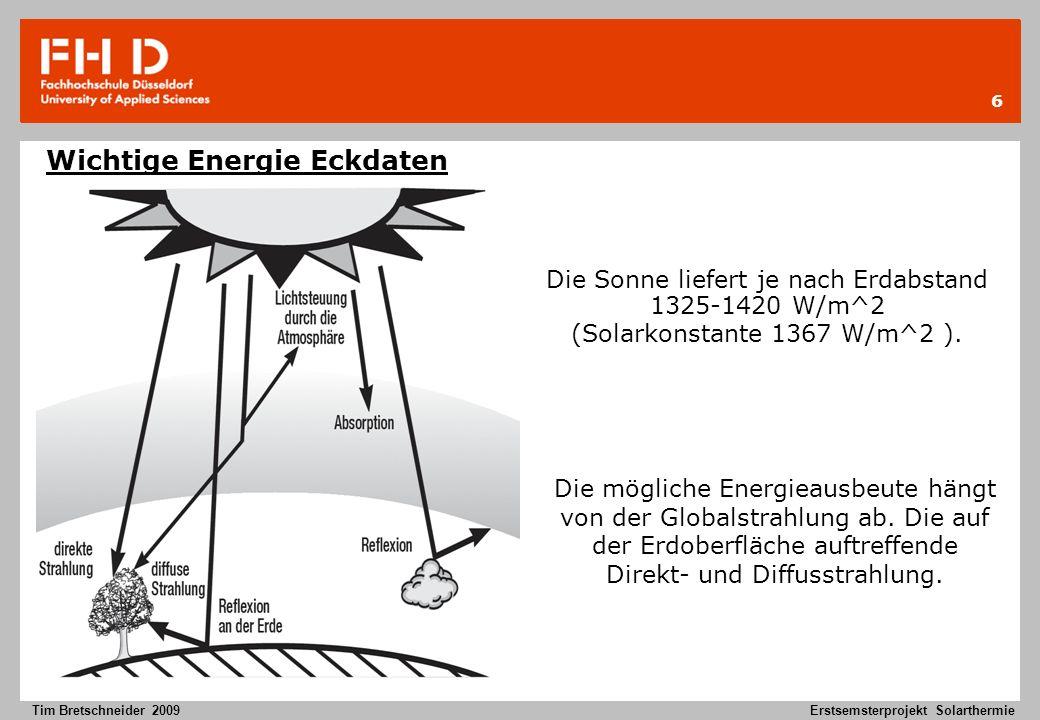Wichtige Energie Eckdaten