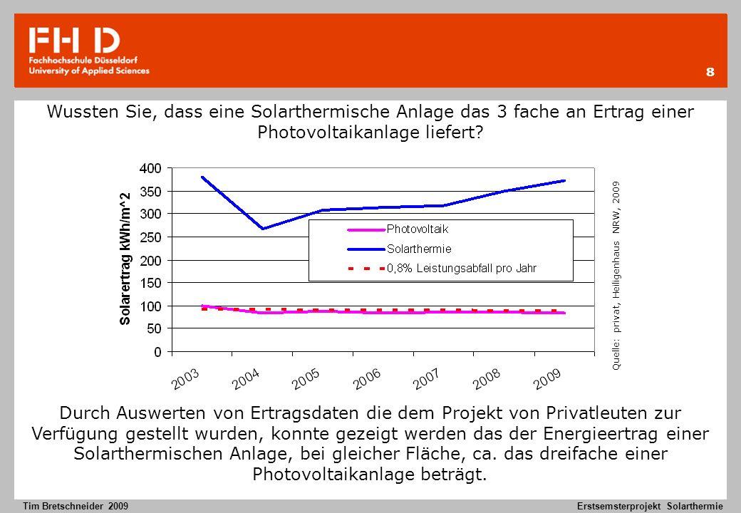 Quelle: privat, Heiligenhaus NRW, 2009
