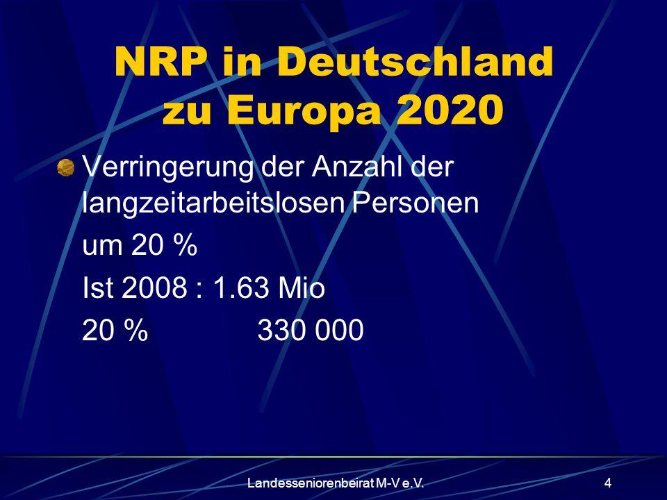 NRP in Deutschland zu Europa 2020
