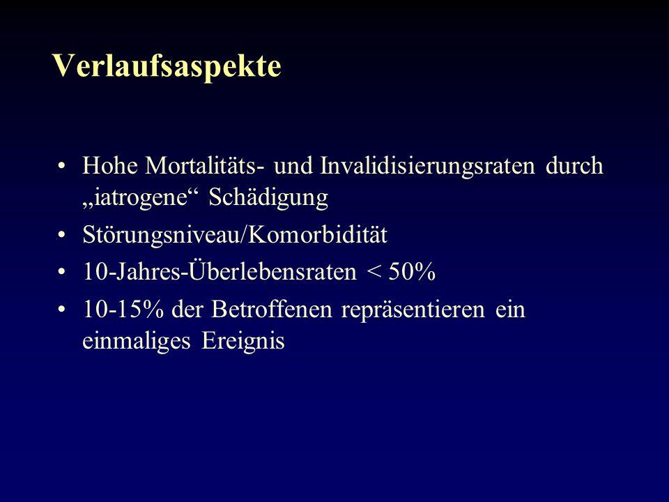 """Verlaufsaspekte Hohe Mortalitäts- und Invalidisierungsraten durch """"iatrogene Schädigung. Störungsniveau/Komorbidität."""
