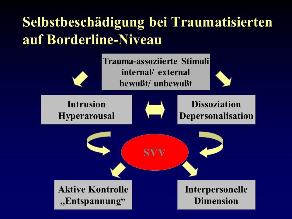 Selbstbeschädigung bei Traumatisierten auf Borderline-Niveau