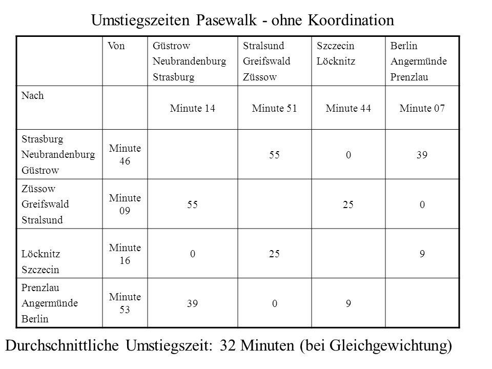 Umstiegszeiten Pasewalk - ohne Koordination