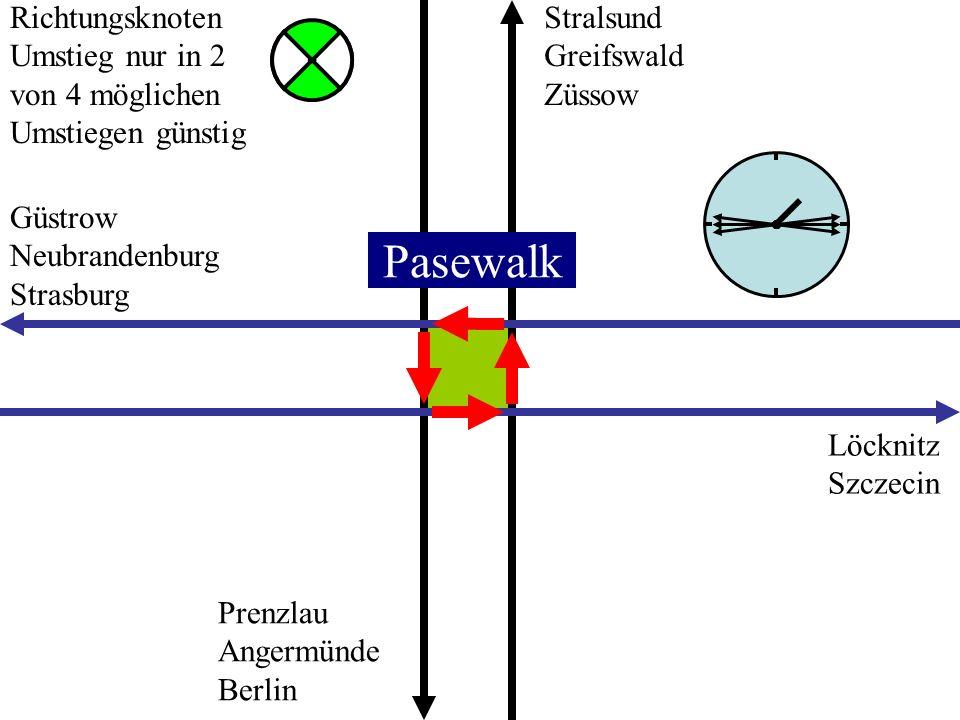 Pasewalk-Richtungsknoten