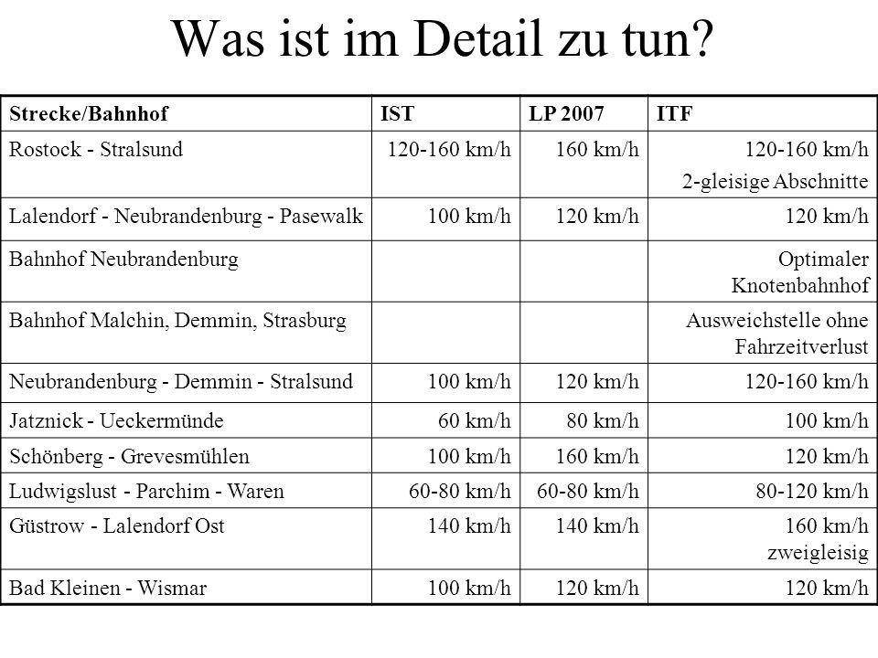Was ist im Detail zu tun Strecke/Bahnhof IST LP 2007 ITF