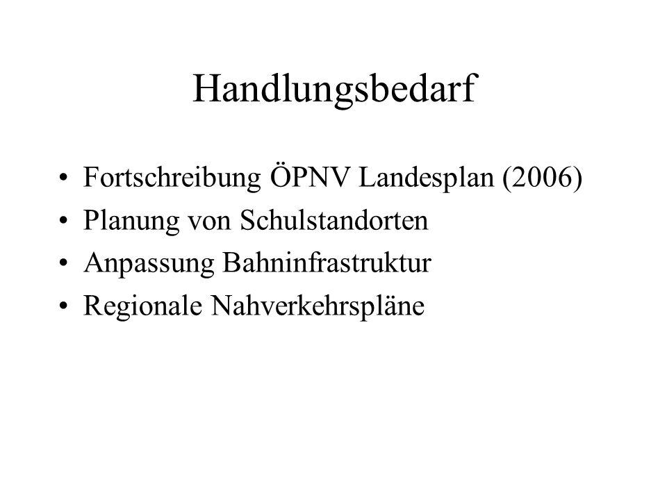 Handlungsbedarf Fortschreibung ÖPNV Landesplan (2006)