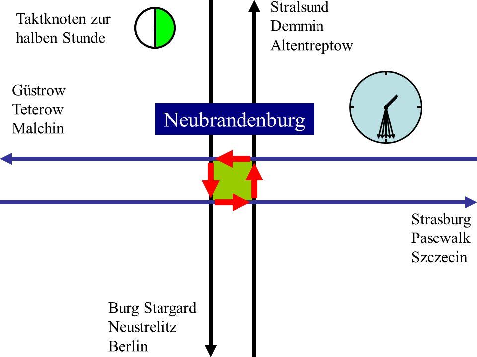 Neubrandenburg Stralsund Demmin Taktknoten zur halben Stunde