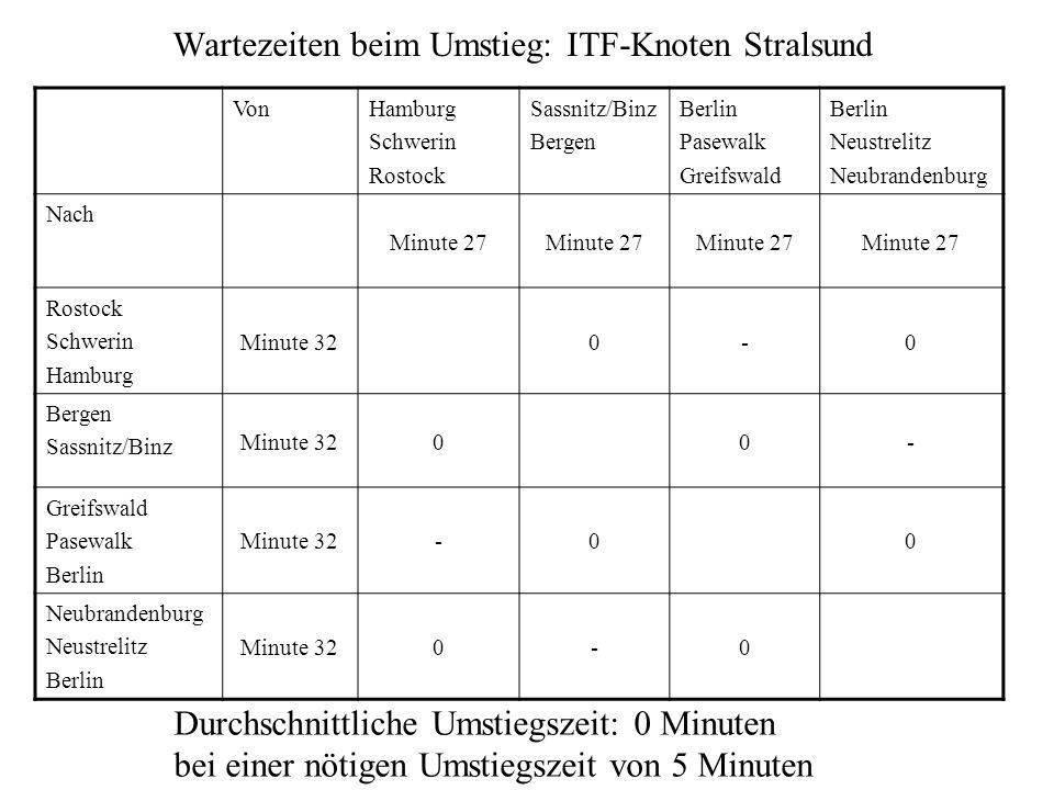 Wartezeiten beim Umstieg: ITF-Knoten Stralsund