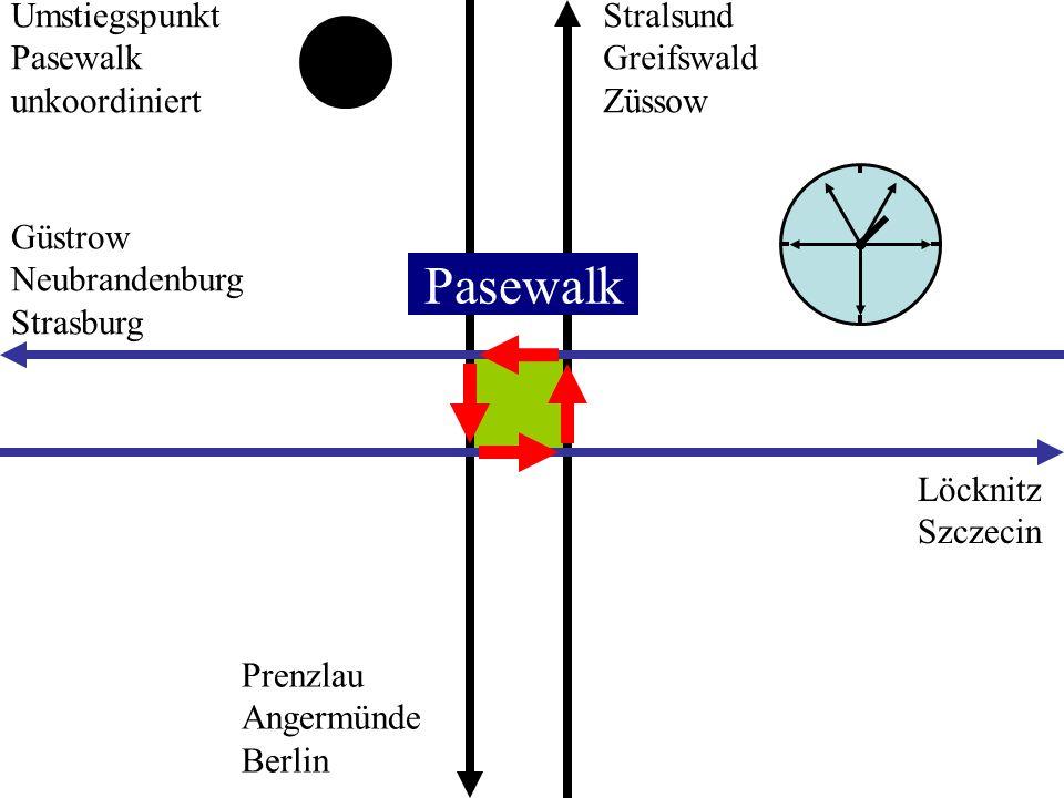 Pasewalk Umstiegspunkt Pasewalk unkoordiniert Stralsund Greifswald