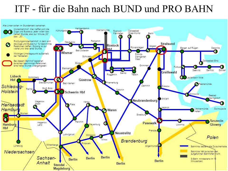 ITF - für die Bahn nach BUND und PRO BAHN