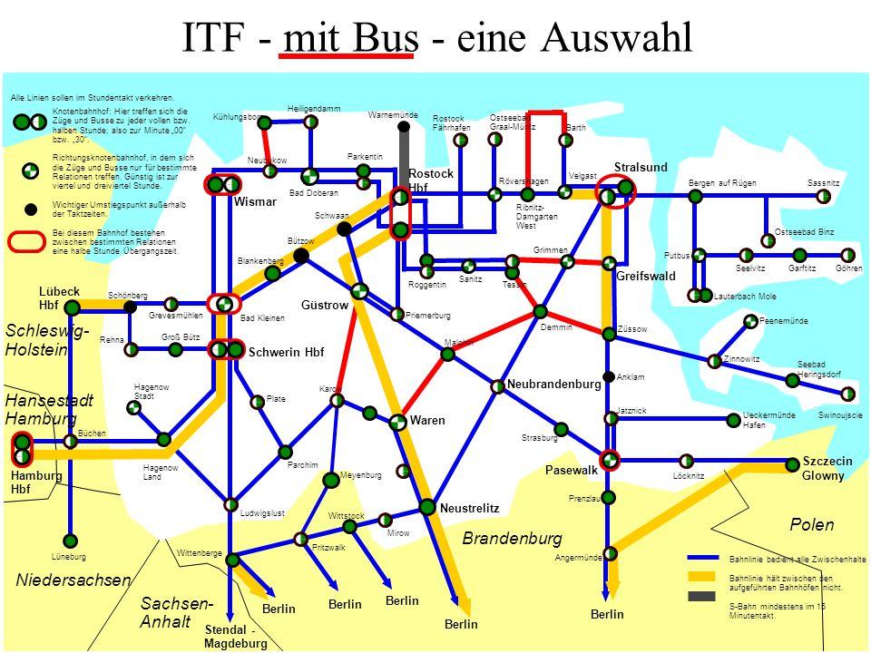 ITF - mit Bus - eine Auswahl