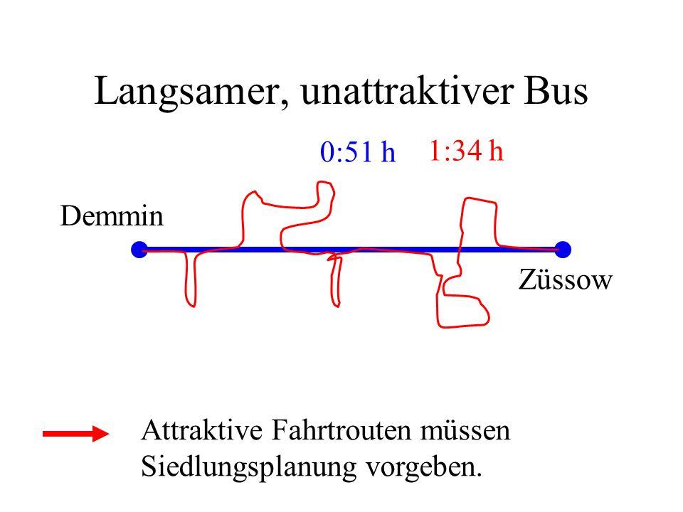 Langsamer, unattraktiver Bus