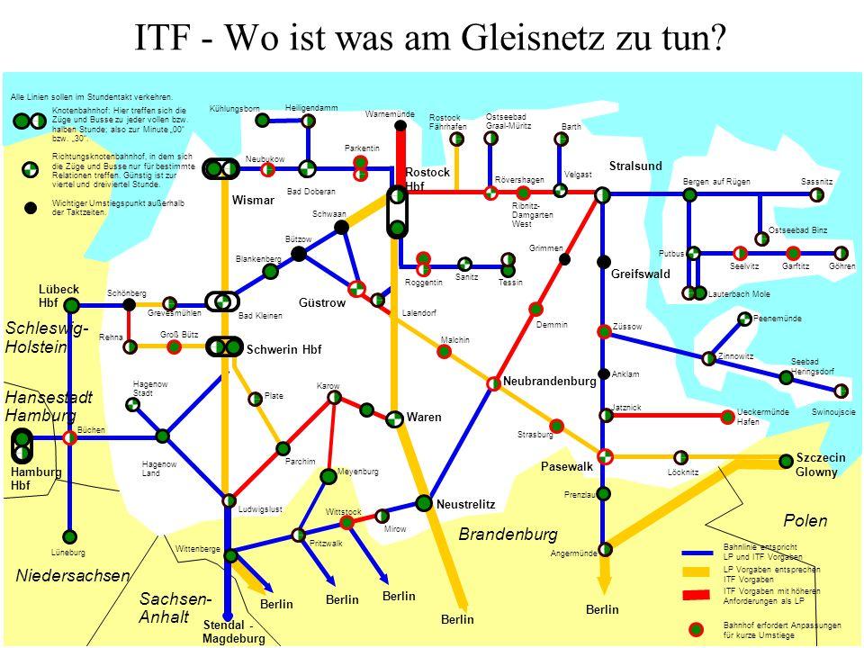 ITF - Wo ist was am Gleisnetz zu tun