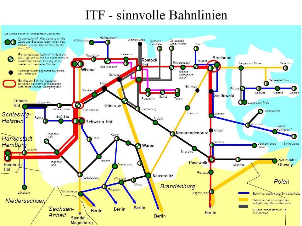 ITF - sinnvolle Bahnlinien