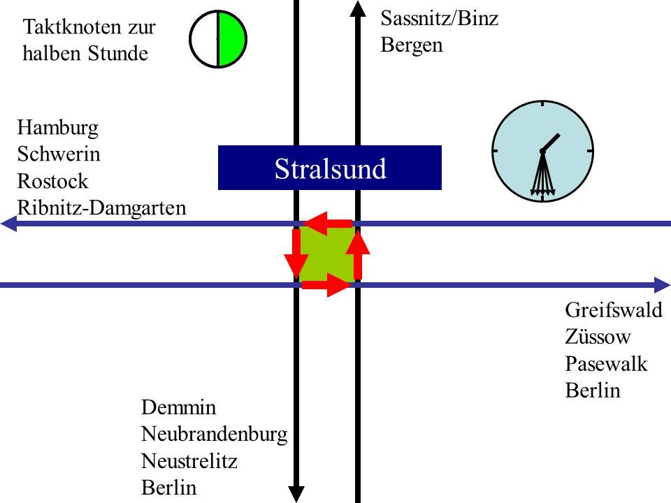 Stralsund Sassnitz/Binz Taktknoten zur halben Stunde Bergen Hamburg