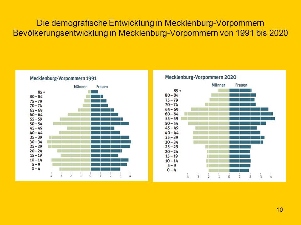 Die demografische Entwicklung in Mecklenburg-Vorpommern Bevölkerungsentwicklung in Mecklenburg-Vorpommern von 1991 bis 2020