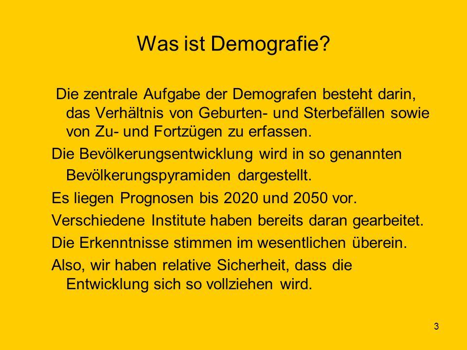 Was ist Demografie