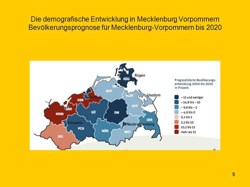 Die demografische Entwicklung in Mecklenburg Vorpommern Bevölkerungsprognose für Mecklenburg-Vorpommern bis 2020