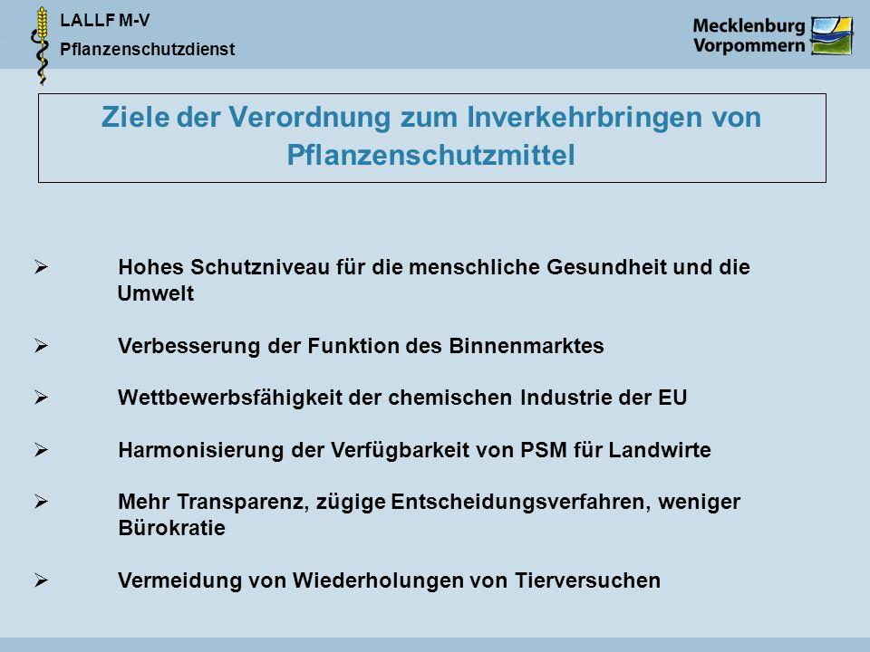 Ziele der Verordnung zum Inverkehrbringen von Pflanzenschutzmittel