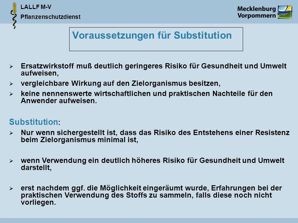 Voraussetzungen für Substitution