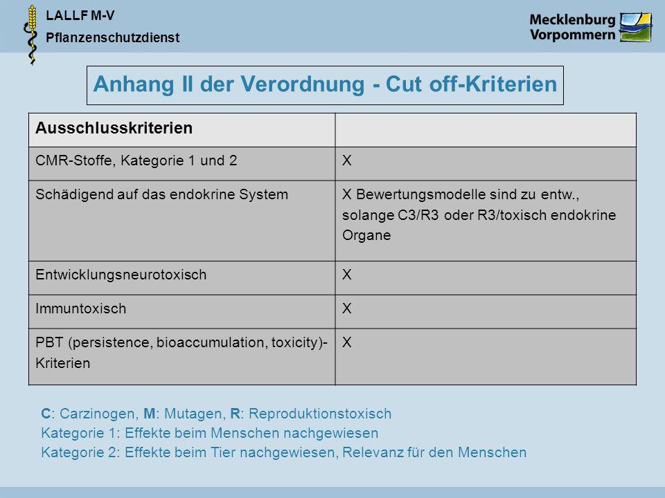 Anhang II der Verordnung - Cut off-Kriterien