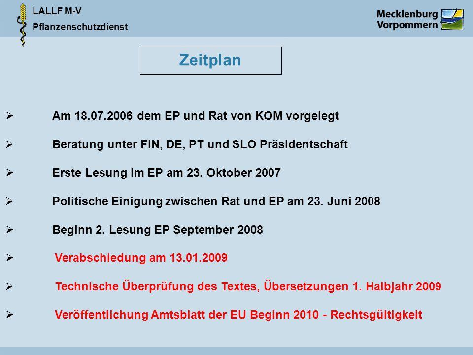 Zeitplan Am 18.07.2006 dem EP und Rat von KOM vorgelegt