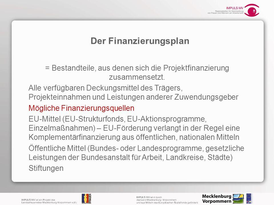 Der Finanzierungsplan
