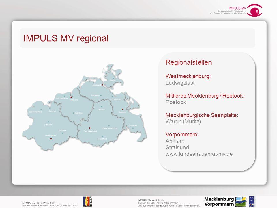 IMPULS MV regional Regionalstellen Westmecklenburg: Ludwigslust
