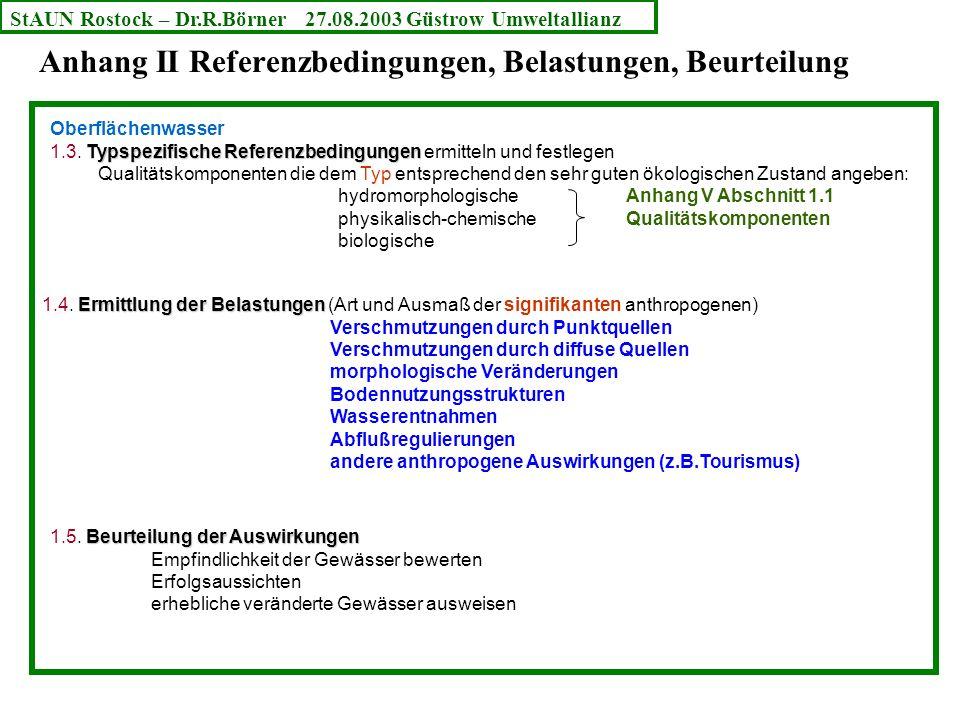 Anhang II Referenzbedingungen, Belastungen, Beurteilung