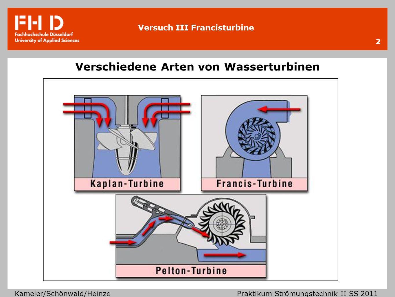 Verschiedene Arten von Wasserturbinen