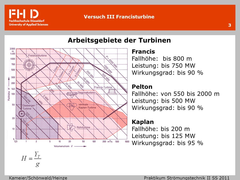 Arbeitsgebiete der Turbinen