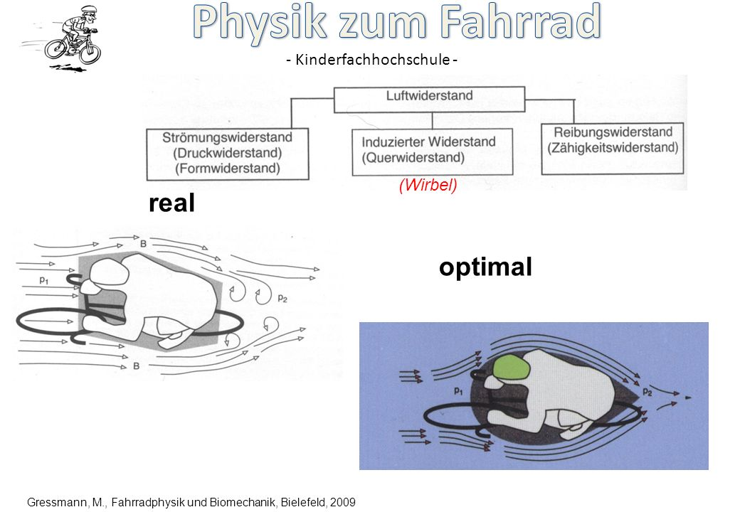(Wirbel) real optimal Gressmann, M., Fahrradphysik und Biomechanik, Bielefeld, 2009