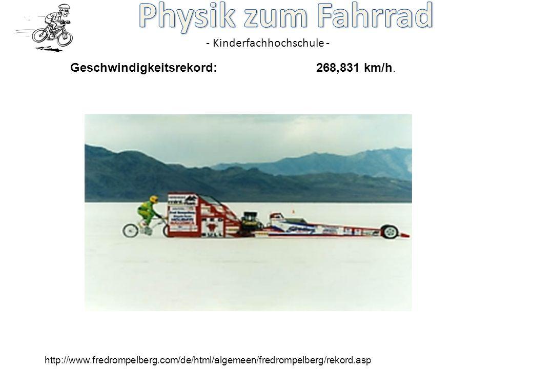 Geschwindigkeitsrekord: 268,831 km/h.