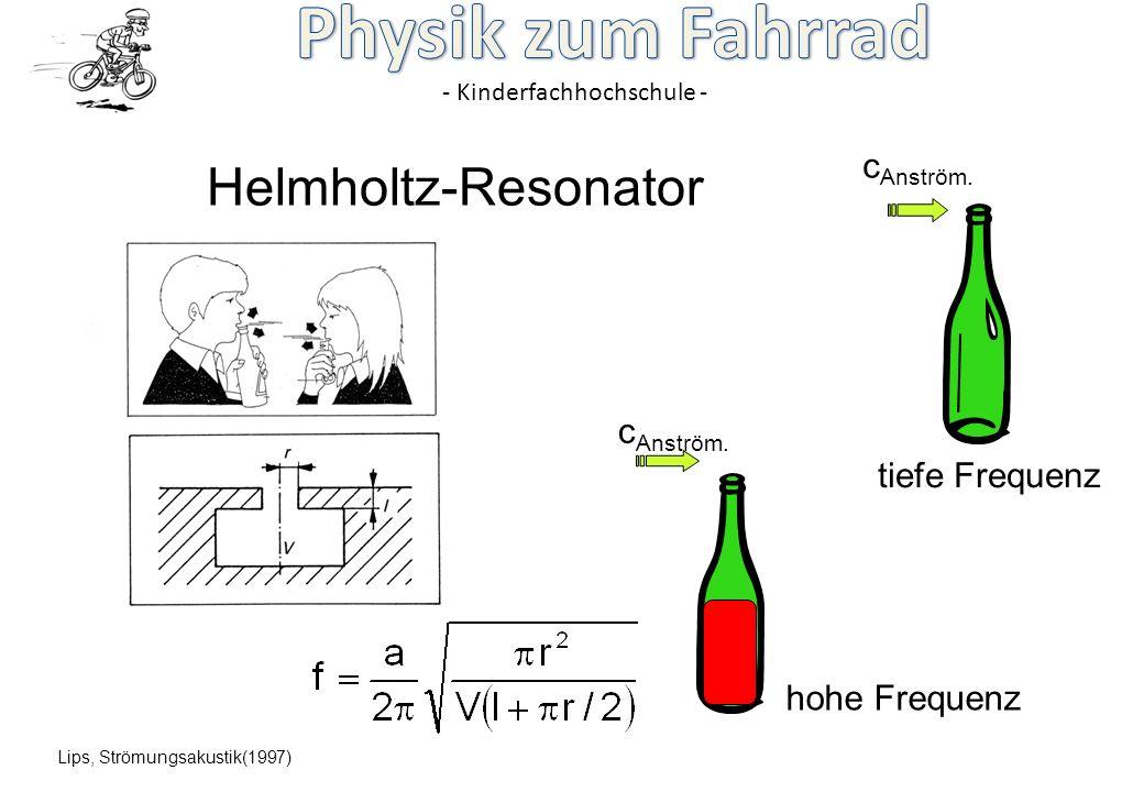 Helmholtz-Resonator cAnström. cAnström. tiefe Frequenz hohe Frequenz